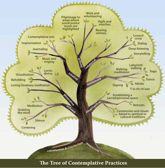 contemplativemind.org_practices.tree